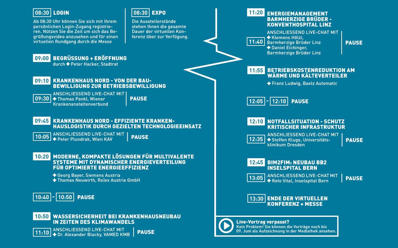 TIK2020_AgendaProgramm2